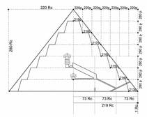 great pyramid cross section